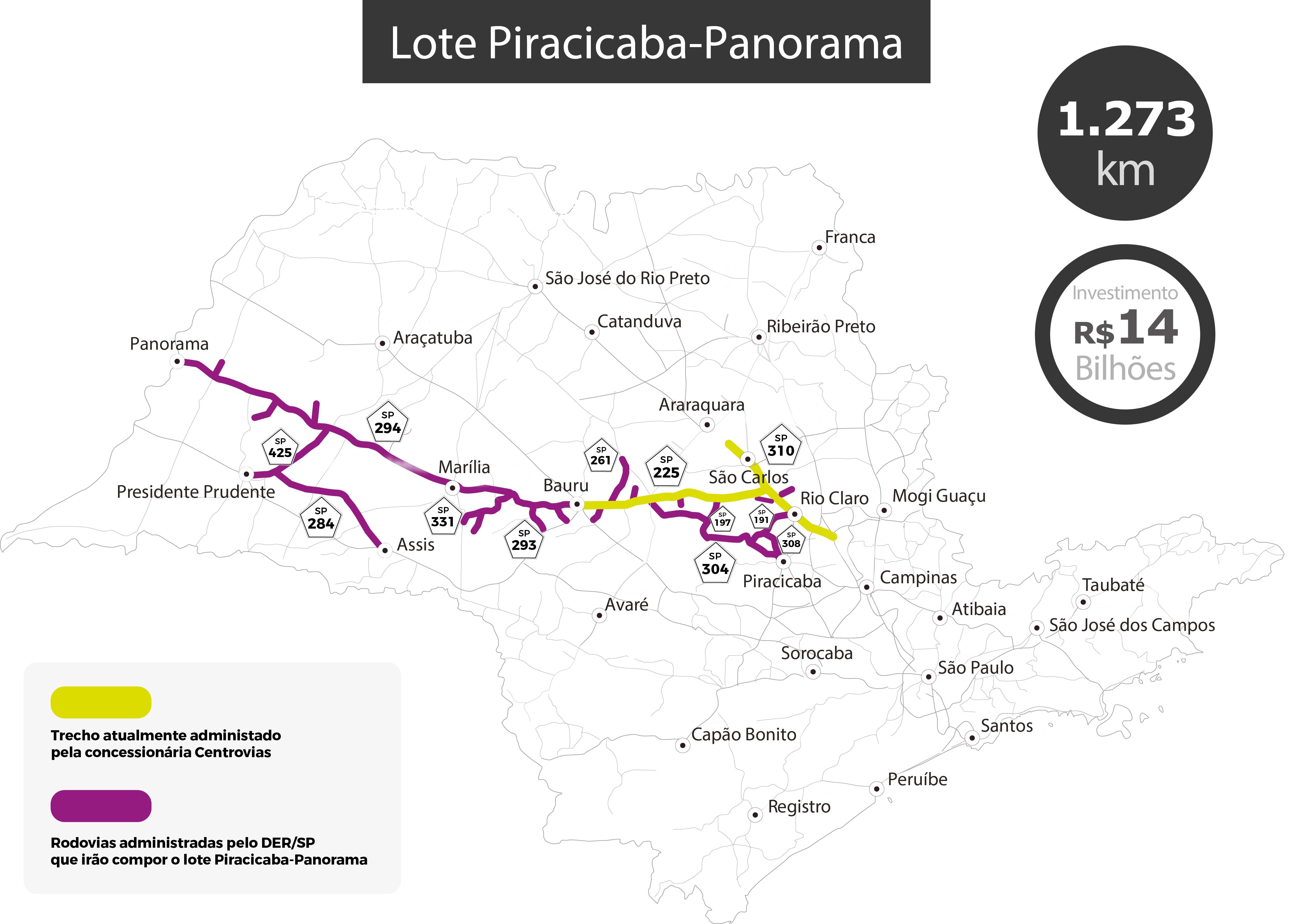 Lote Piracicaba - Panorama.jpg